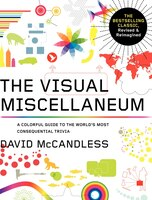 Visual Miscellaneum:  The Bestselling Classic, Revised And Updated: A Colorful Guide to the World's Most Consequential