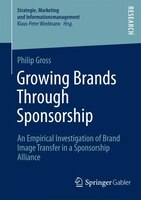 Growing Brands Through Sponsorship: An Empirical Investigation of Brand Image Transfer in a Sponsorship Alliance