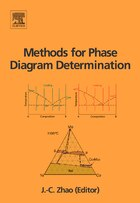 Methods For Phase Diagram Determination
