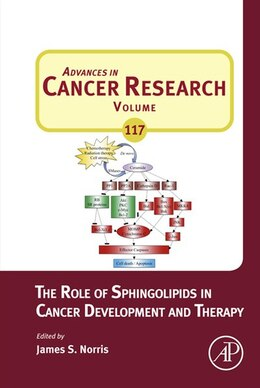 Book The Role of Sphingolipids in Cancer Development and Therapy by James S. Norris