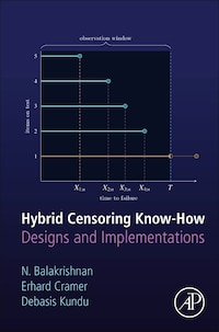 Hybrid Censoring: Models, Methods And Applications: For Engineering And Bio Health