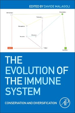 Book The Evolution Of The Immune System: Conservation And Diversification by Davide Malagoli