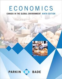Economics: Canada In The Global Environment