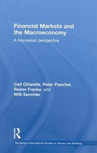 Financial Markets and the Macroeconomy: A Keynesian Perspective