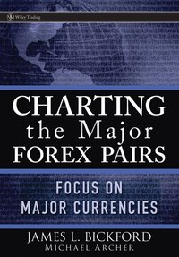 Charting the Major Forex Pairs: Focus on Major Currencies