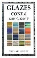Glazes Cone 6: 1240 Degrees Centigrade/2264 Degrees Fahrenheit