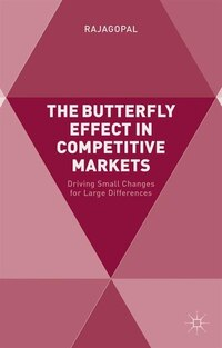 The Butterfly Effect in Competitive Markets: Driving Small Changes for Large Differences