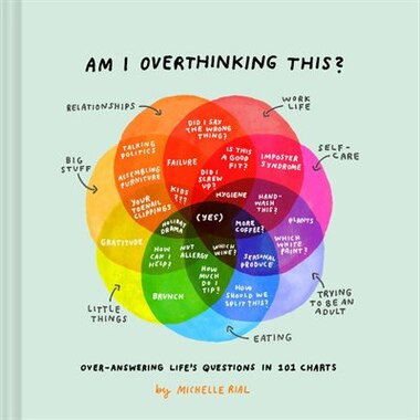 Am I Overthinking This?: Over-answering Life's Questions In 101 Charts by Michelle Rial