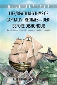 Life/Death Rhythms of Capitalist Regimes - Debt Before Dishonour: Part III Forecast Dominance by Will Slatyer