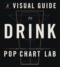 A Visual Guide To Drink: An Infographic Exploration Of Beer, Wine, & Spirits