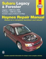 Editors of haynes manuals 156 books available chaptersdigo fandeluxe Images