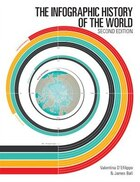 The Infographic History Of The World