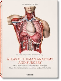 Bourgery: Atlas Of Anatomy And Surgery, 2 Vol.