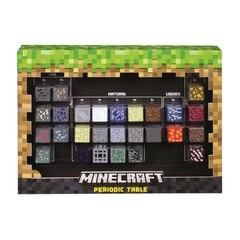 Minecraft Period Table